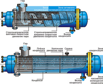 Подогреватель высокого давления ПВД-650-23-2,5 Хасавюрт